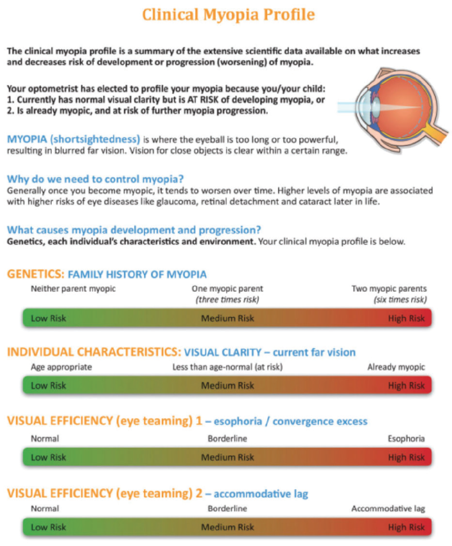 <p>Figure 3. The Clinical Myopia Profile is an easy and useful assessment tool to help young patients and their parents understand individualized risk factors of myopia and potential treatment outcomes. Available for free download from MyopiaProfile.com.<br /> © Myopia Profile</p>