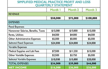 Smart Business Great Medicine: Bugs in the Spreadsheets image