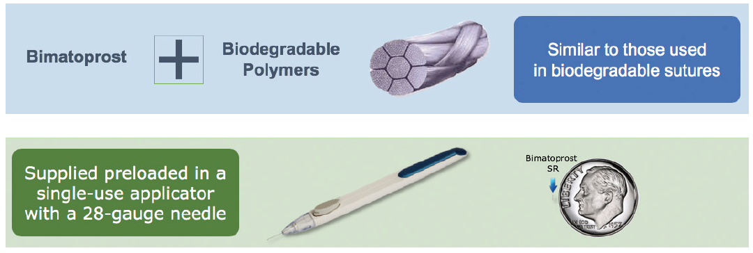 <p>Figure 6. This first-in-class implant is designed to lower IOP for at least 4 months.</p>