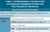 Posttraumatic Headache in Children image