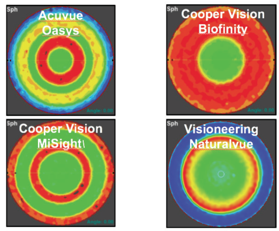 <p>Figure 2. This image shows the optics of four center-distance multifocal contact lens designs, which were imaged using a Rotlex instrument. These were all -3.00 D lenses in the highest add power available. The optic zones for the add powers vary in size. Some are strictly center-distance only and others are alternating designs.<br />