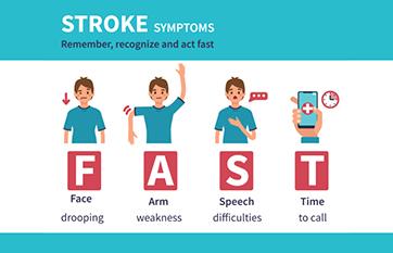 Stroke image