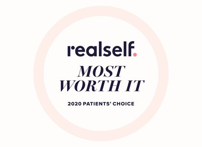 RealSelf Reveals List of Most Worth It Procedures image