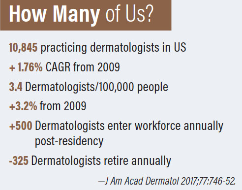 Guideposts for the Future of Medical Dermatology - Practical