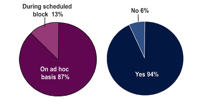 <p>Figure 2. Health care providers answers to the question of when they schedule telemedicine visits (A) and whether they would recommend them to other health care providers (B).</p>