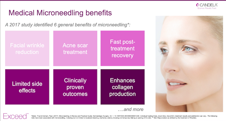 Microneedling - The essential gateway technology for your growing practice thumbnail