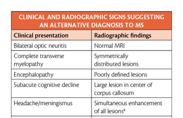 Clinical and Radiographic Signs Suggesting Diagnosis Other Than MS image