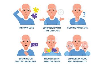 Alzheimer's & Dementia image